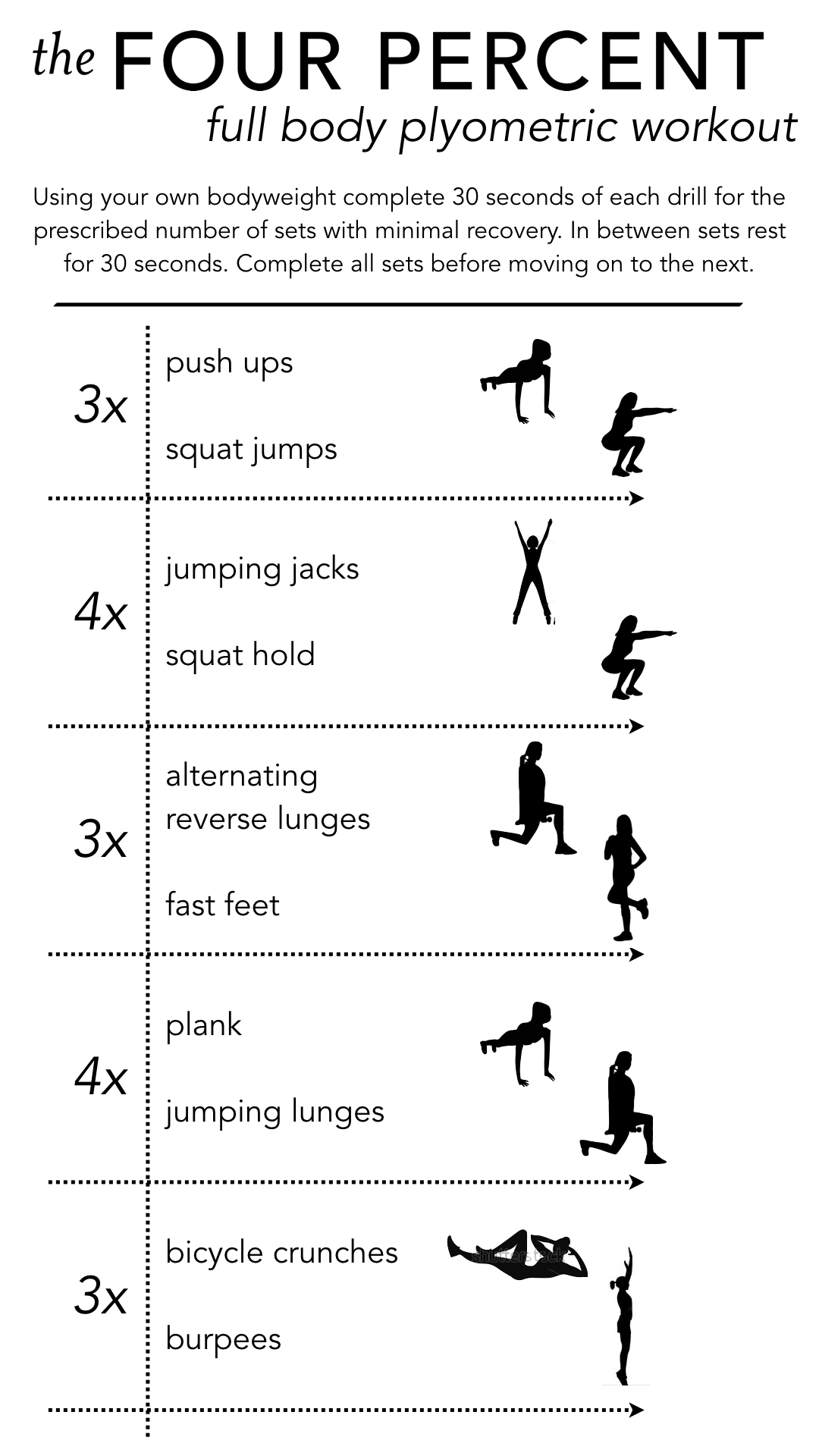 full-body-plyometric-workout