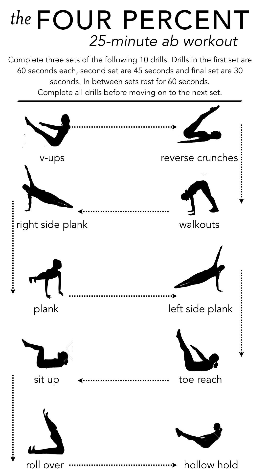 25-minute-ab-workout