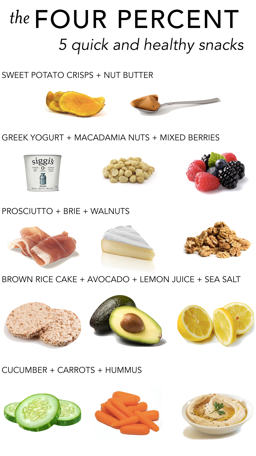quick-and-healthy-snacks