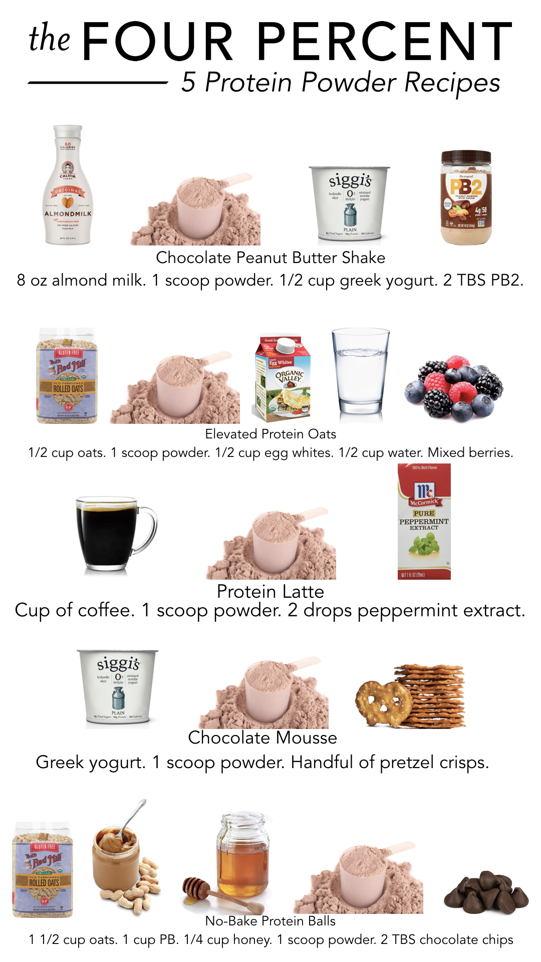 protein-recipes